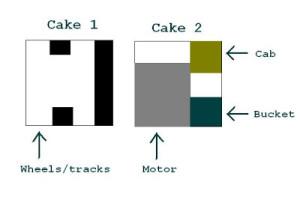 3D торт Самосвал – мастер-класс-шаг 1