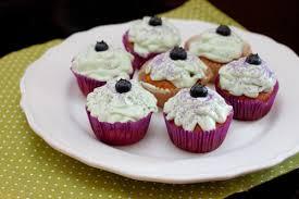 Основные принципы правильного декорирования десертов с помощью кондитерского мешка-шаг 2